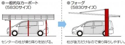 4G 車椅子2