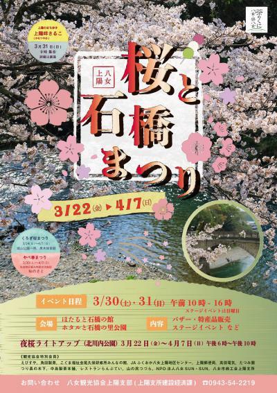 桜と石橋まつり